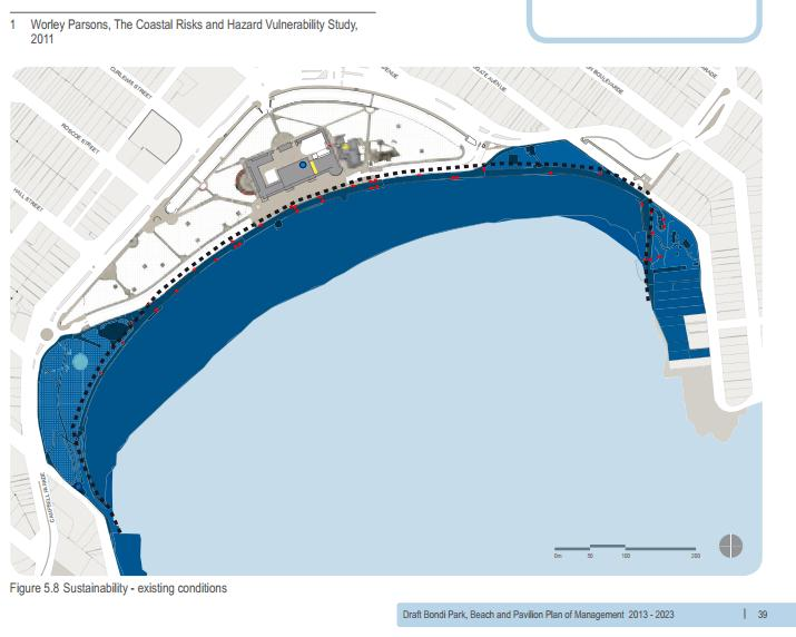 Where did Bondi Beach go?  Don't ask a Liberal Council with its head in the sand